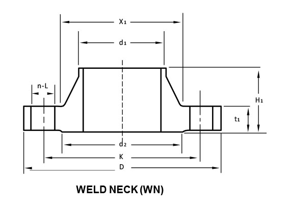 Carbon Steel Flanges – Weld Neck PN16 – Valvo